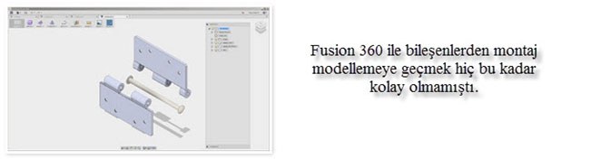 fusion3601